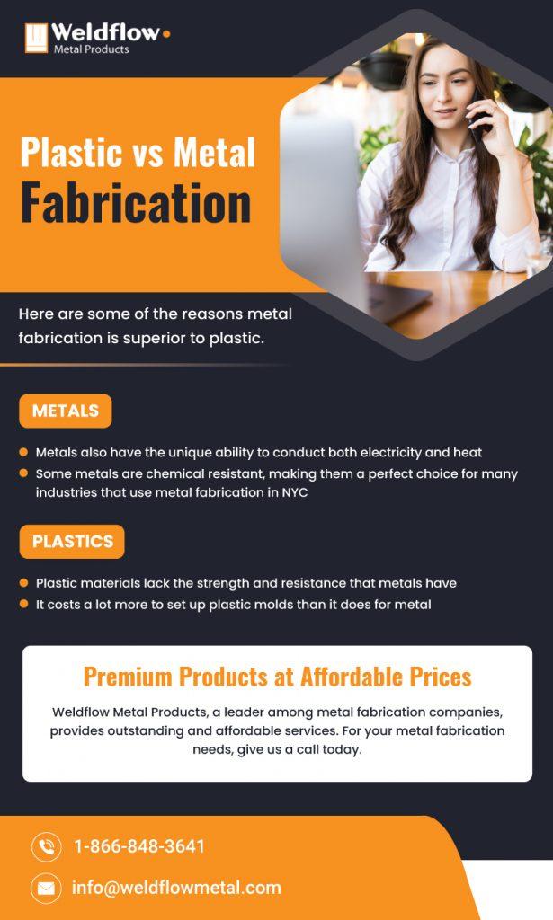 Plastic vs Metal Fabrication